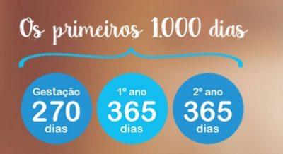 www.primeiros1000dias.com.br