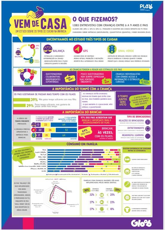 Infográfico Dossiê 2017 Gloob